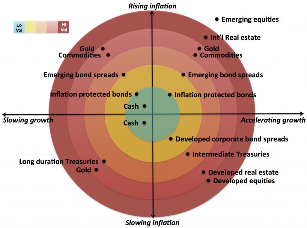 structural diversification heatmap