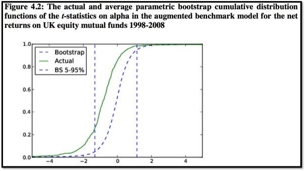 Blake_Bootstrap_Chart