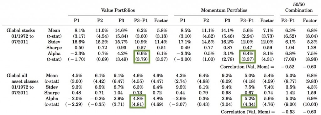 ValMoEverywhere_Global_Stocks_Assets_Table_squares
